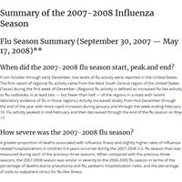 Past Flu Seasons: 2007-2008 Flu Season