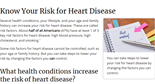 Family History and Other Characteristics That Increase Risk for Heart Disease
