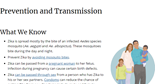 Transmission | Zika virus
